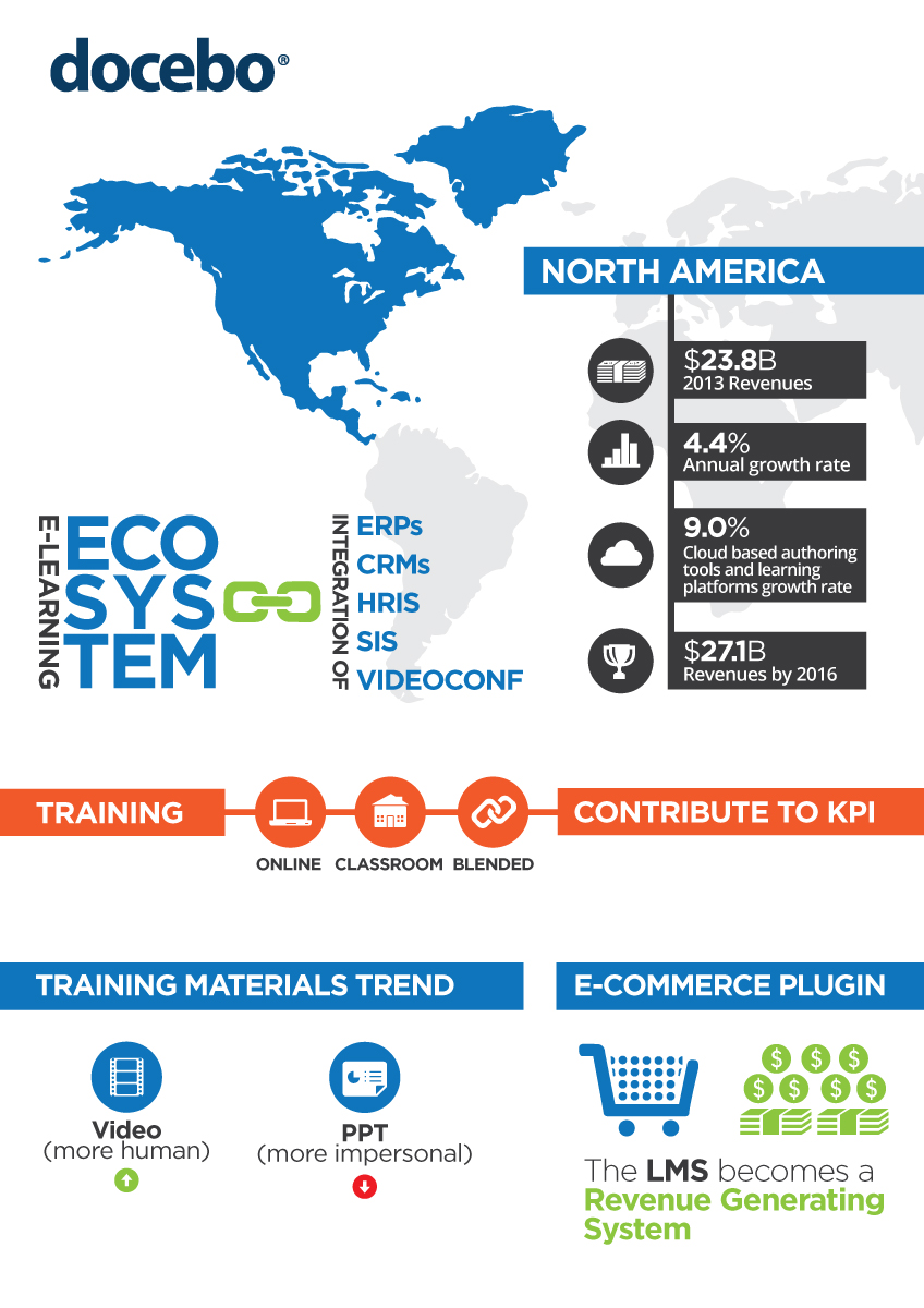 Skillport Navy E Learning Companies In North America E Learning