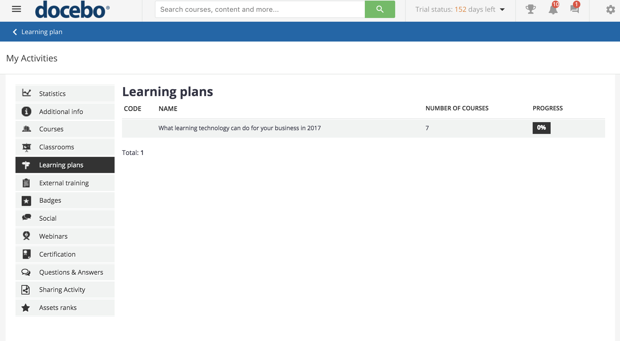 my activities learning plans