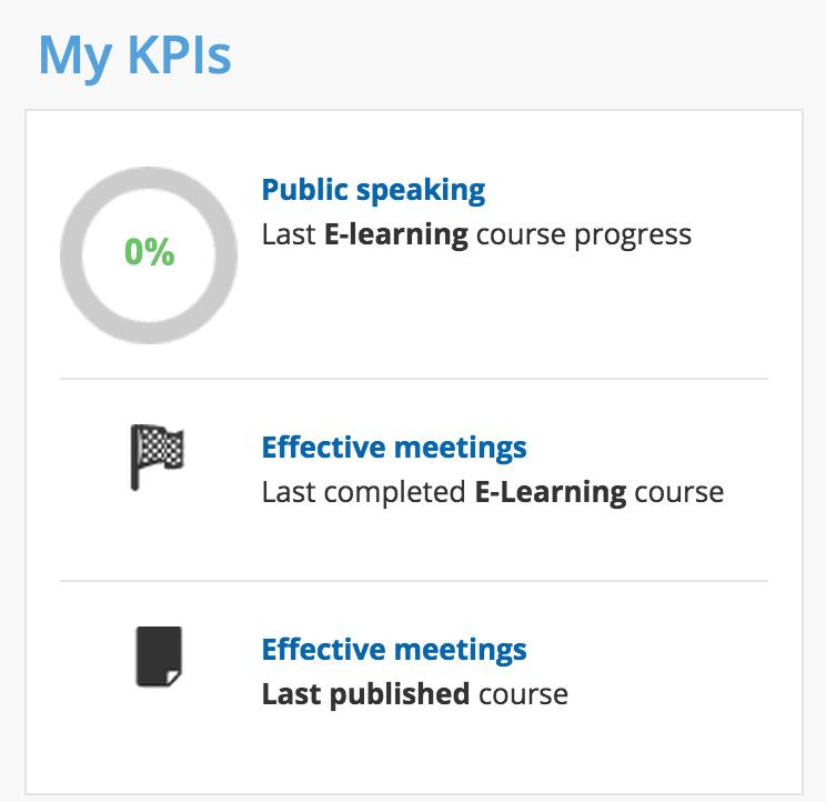 My KPIs