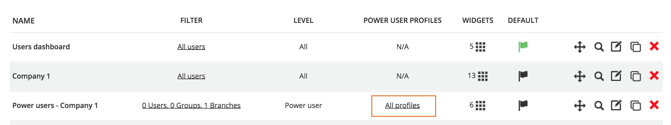 Power user Profiles