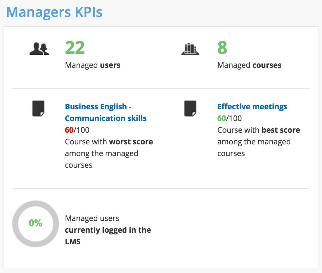 Power users KPI