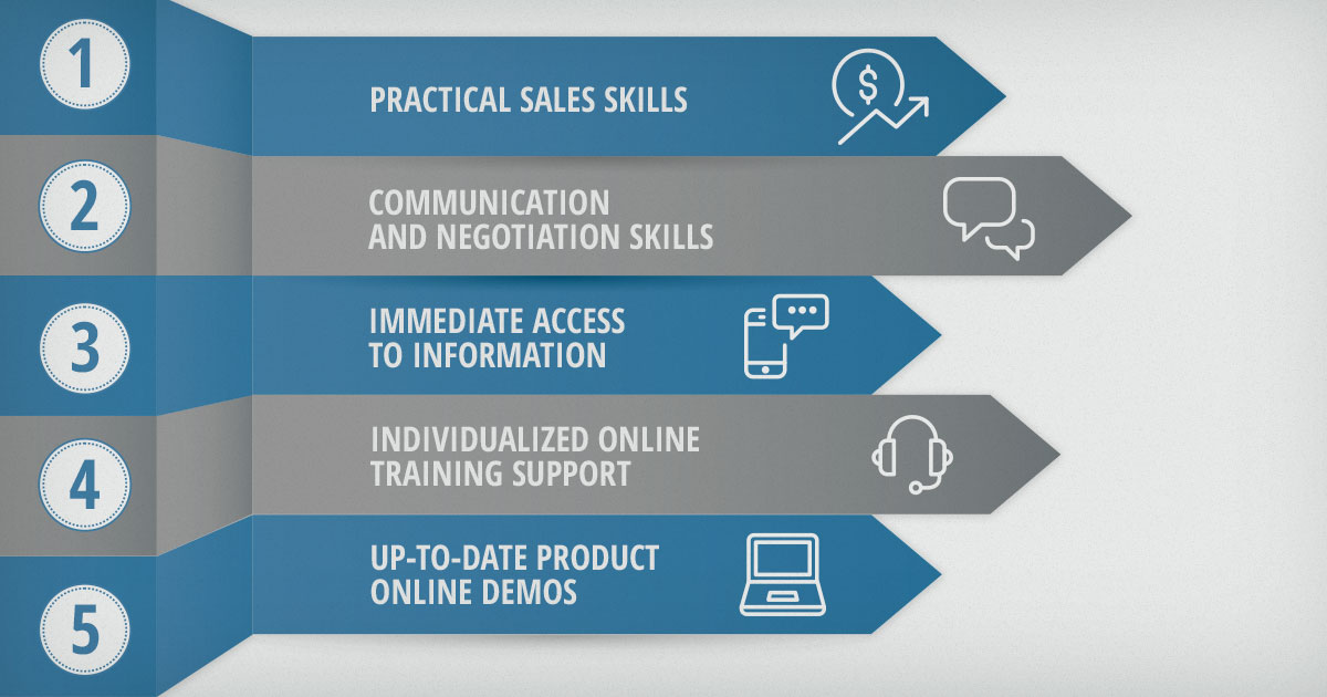 5 reasons to empower your sales team with online training