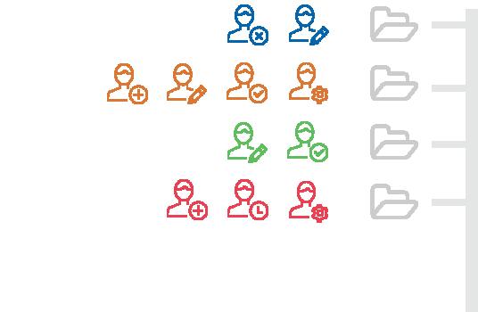 Mantenga el control del contenido en su plataforma Docebo LMS