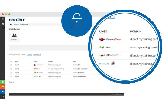 Una plataforma LMS segura con privacidad para cada usuario