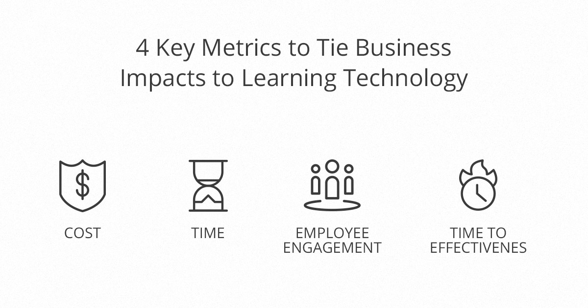 eLearning business impacts