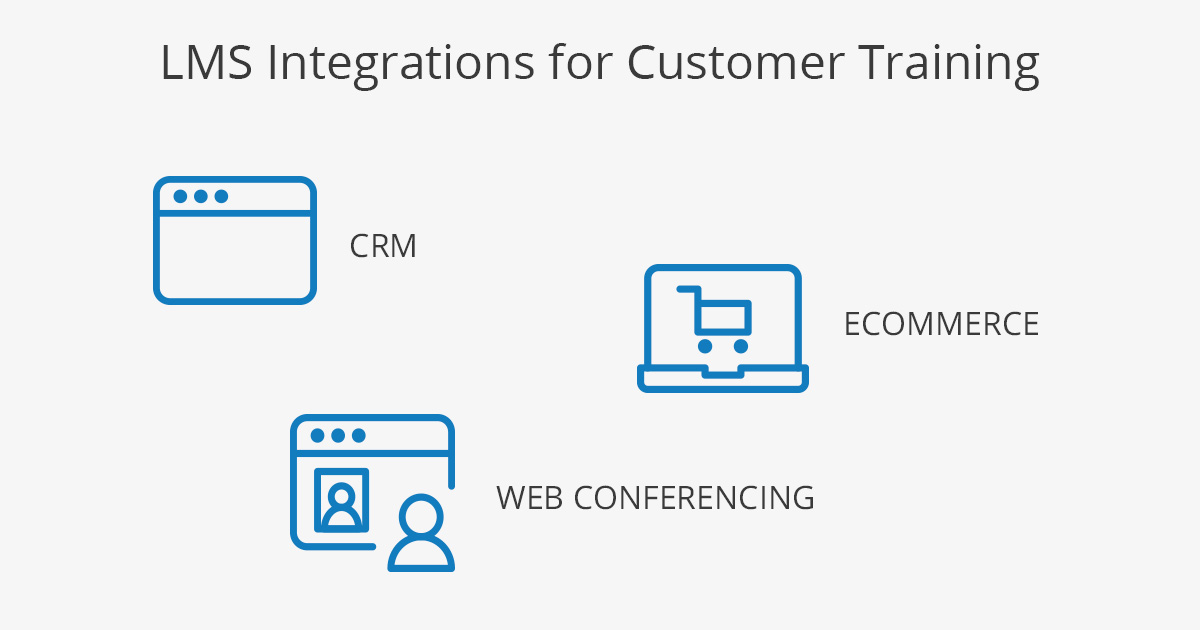 LMS integrations customer training