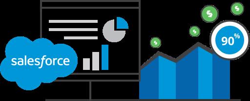 Mejore las ventas con la integración de Docebo LMS y Salesforce