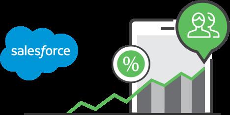 Aumente el potencial de desempeño de su socio de canal con la integración de Docebo y Salesforce