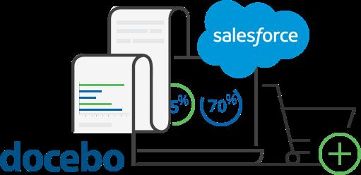 Tome decisiones informadas con la integración de Docebo LMS y Salesforce