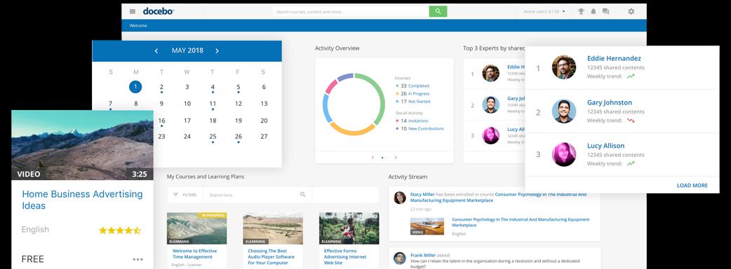 Docebo Learn - Un sistema de gestión de aprendizaje con una experiencia de usuario sin igual