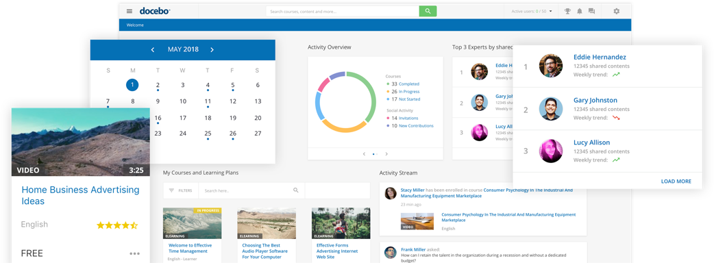 Docebo Learn - un LMS avec une expérience utilisateur inégalée