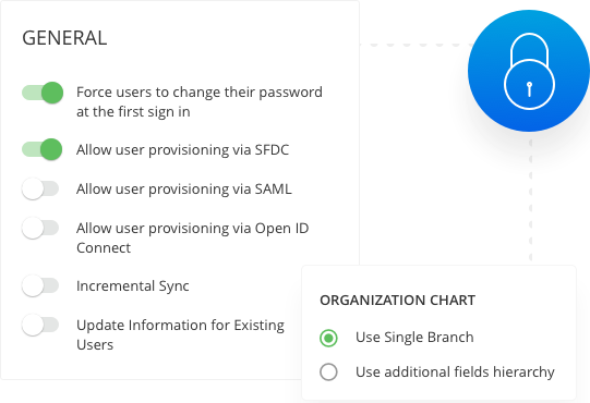 Centralize security within Salesforce