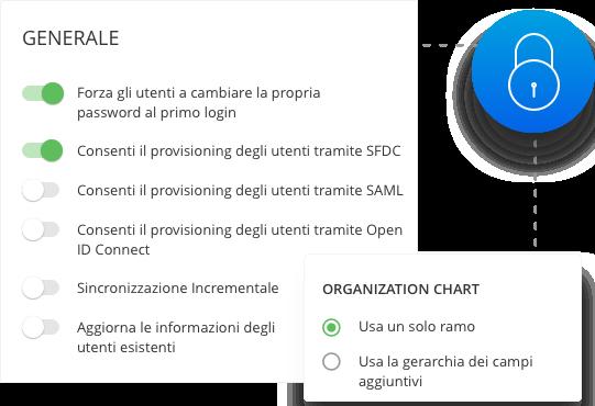 Centralizza la sicurezza all'interno di Salesforce