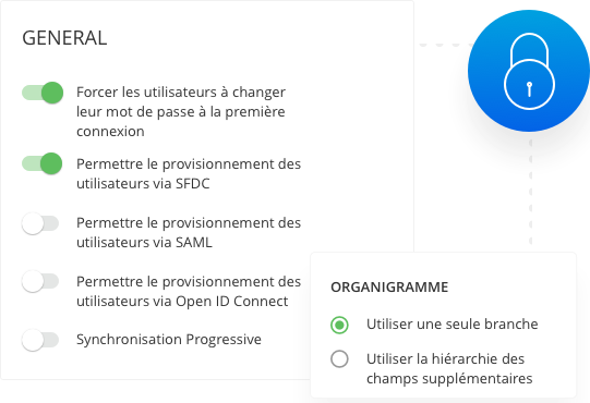 Centralisez la sécurité dans Salesforce