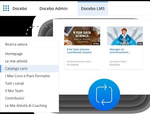 Tutta la learning experience di Docebo - in Salesforce