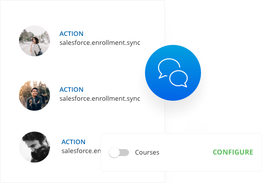 Docebo for Salesforce fosters a culture of social learning by supporting how people learn in the flow of work