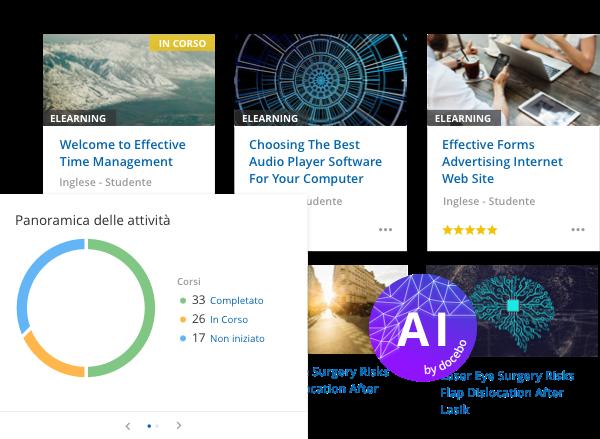 Docebo Learn (LMS) - piattaforma eLearning IA